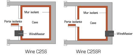 c25_schema_0