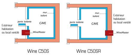 c50_schema_0