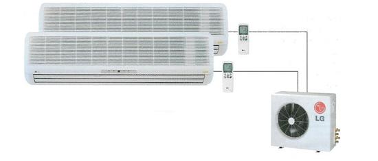 climatiseur-multisplit