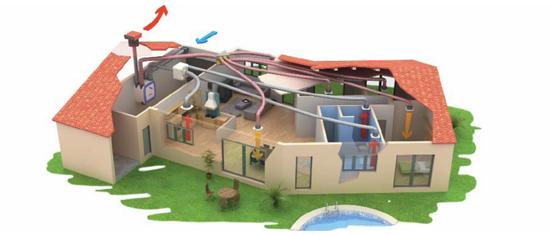 Système ventilation double-flux